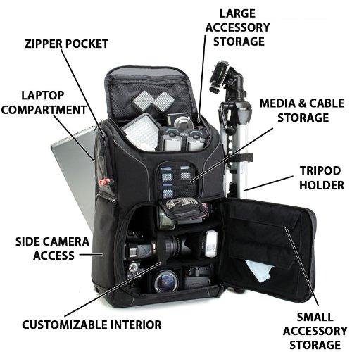 matériel urbex sac à dos photo